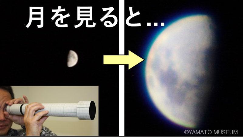 ケプラー式天体望遠鏡